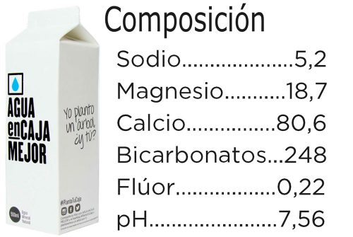 Composición de agua en caja Canarias
